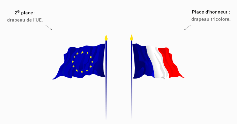 Pavoisement drapeau france et europe 1